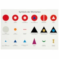 Study Chart Grammar Symbols (German version)