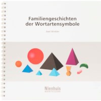 Familiengeschichten der Wortartensymbole (German version)