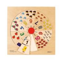 Counting circle