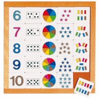 Counting diagram 6 - 10