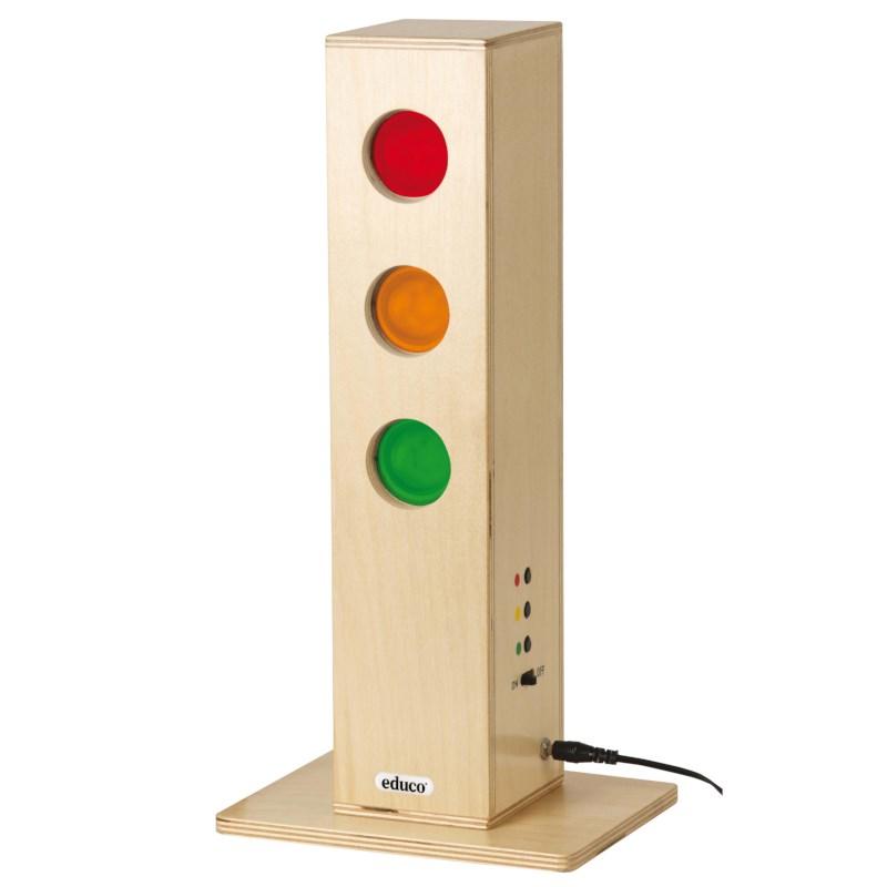 Traffic light (self-assessment)